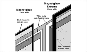 Magnetglaze secondary glazing from tubeway